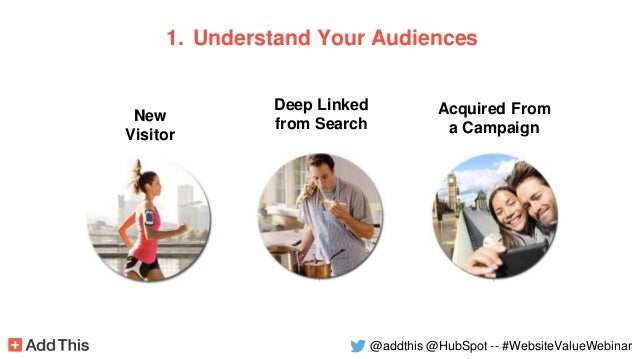 1. Understand Your Audiences New Visitor Deep Linked from Search Acquired From a Campaign @addthis @HubSpot -- #WebsiteVal...