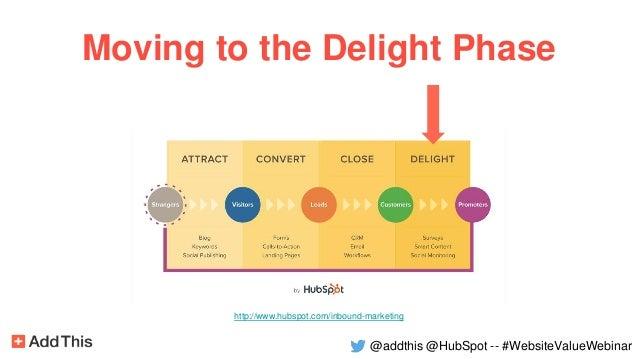 http://www.hubspot.com/inbound-marketing Moving to the Delight Phase @addthis @HubSpot -- #WebsiteValueWebinar