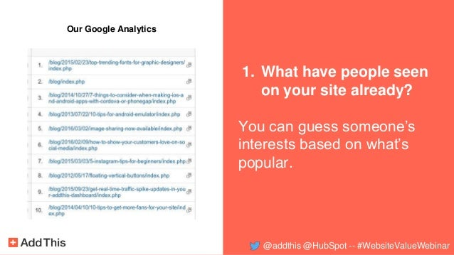 1. What have people seen on your site already? You can guess someone's interests based on what's popular. Our Google Analy...