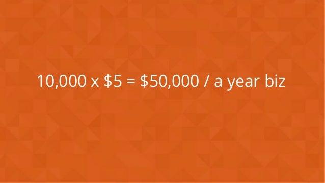 #wpewebinar 10,000 x $5 = $50,000 / a year biz