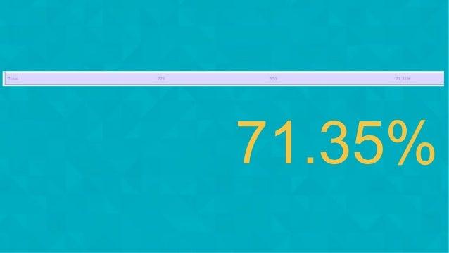 #wpewebinar 71.35%