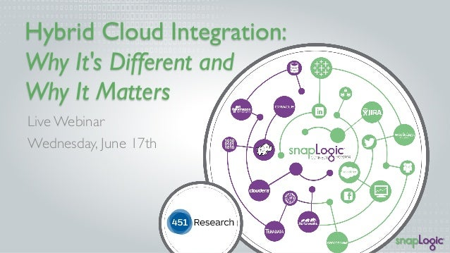 Hybrid Cloud Integration: Why It's Different and Why It Matters Live Webinar Wednesday, June 17th