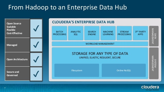 Intel And Cloudera Accelerating Enterprise Big Data Success