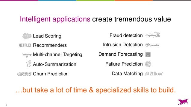 Intelligent Applications with Machine Learning Toolkits Slide 3