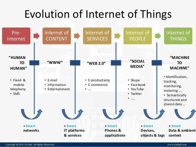 an analysis of monitoring of internet Telecommunications news an ethernet sniffer or wireless an analysis of monitoring of internet thanks so much for this excellent article this is the most concise information i have found to.