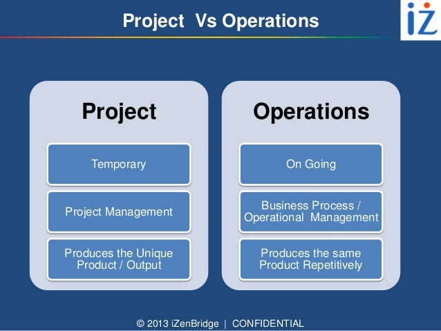 operations management enterprise project What follows is a sample project proposal for constructing and operating a concentrated solar power plant in the fictional country of magrebia in north africa.