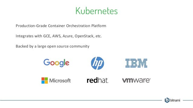 Deploy your favorite apps on Kubernetes