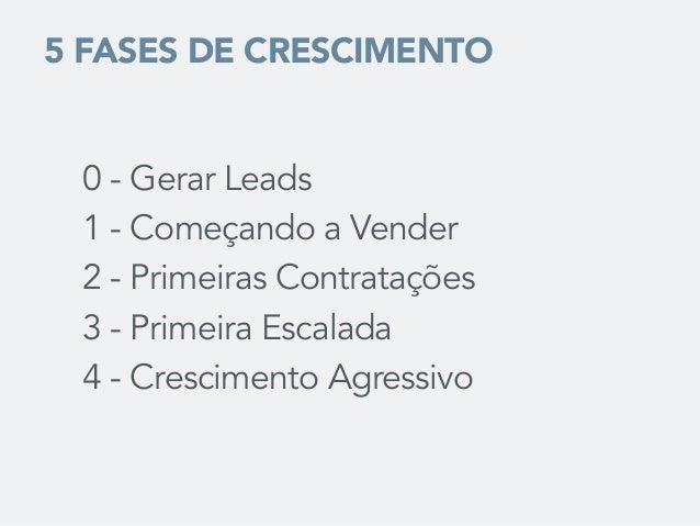 0 - Gerar Leads 1 - Começando a Vender 2 - Primeiras Contratações 3 - Primeira Escalada 4 - Crescimento Agressivo 5 FASES ...