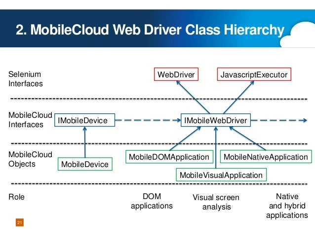 Webinar learn how to test any mobile app style from within