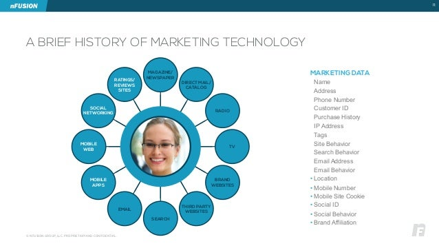 A BRIEF HISTORY OF MARKETING TECHNOLOGY  11  MARKETING DATA  • Name  • Address  • Phone Number  • Customer ID  • Purchase ...
