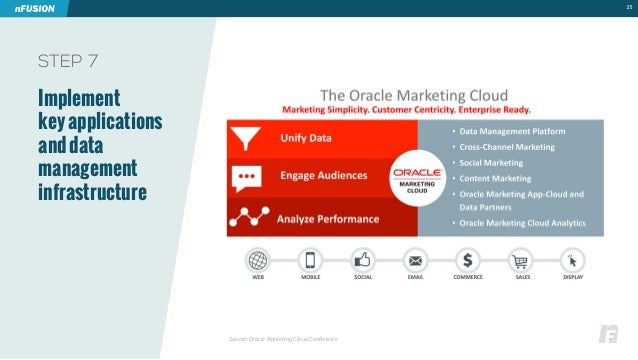 STEP 7  Implement  key applications  and data  management  infrastructure  25  Source: Oracle Marketing Cloud Conference
