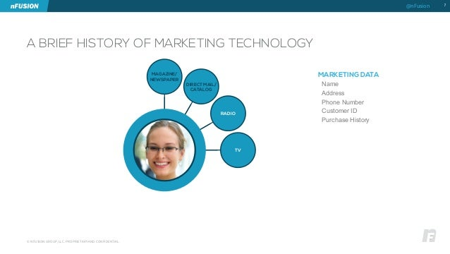 A BRIEF HISTORY OF MARKETING TECHNOLOGY  7  © NFUSION GROUP, LLC. PROPRIETARY AND CONFIDENTIAL.  MARKETING DATA  • Name  •...