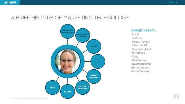 A BRIEF HISTORY OF MARKETING TECHNOLOGY  9  © NFUSION GROUP, LLC. PROPRIETARY AND CONFIDENTIAL.  MARKETING DATA  • Name  •...