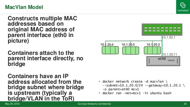 Microservices Network Architecture 101