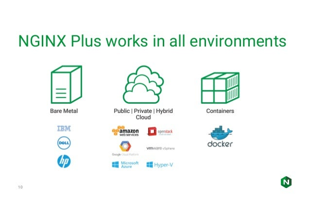 Simplify Microservices with the NGINX Application Platform
