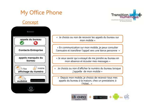My Office Phone Concept « Je choisis ou non de recevoir les appels du bureau sur mon mobile » « En communication sur mon m...