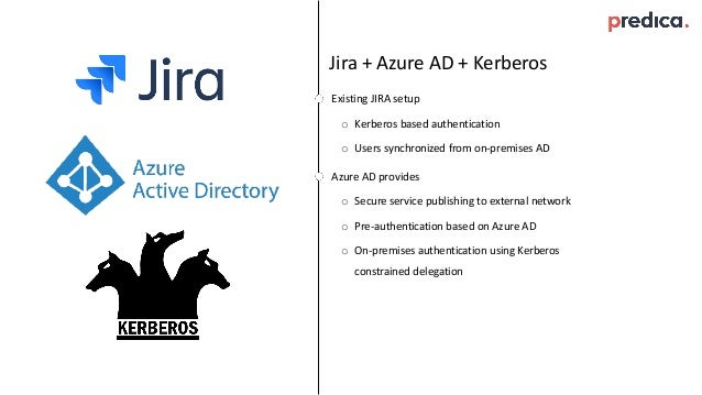 Easy and Secure Access to Jira with Azure AD