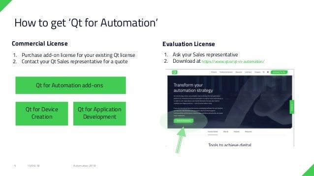 Webinar- Qt OPC UA - An Overview