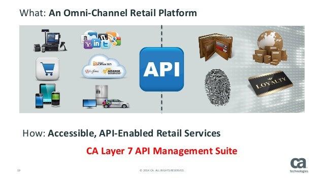 Ask AMEE API | ProgrammableWeb