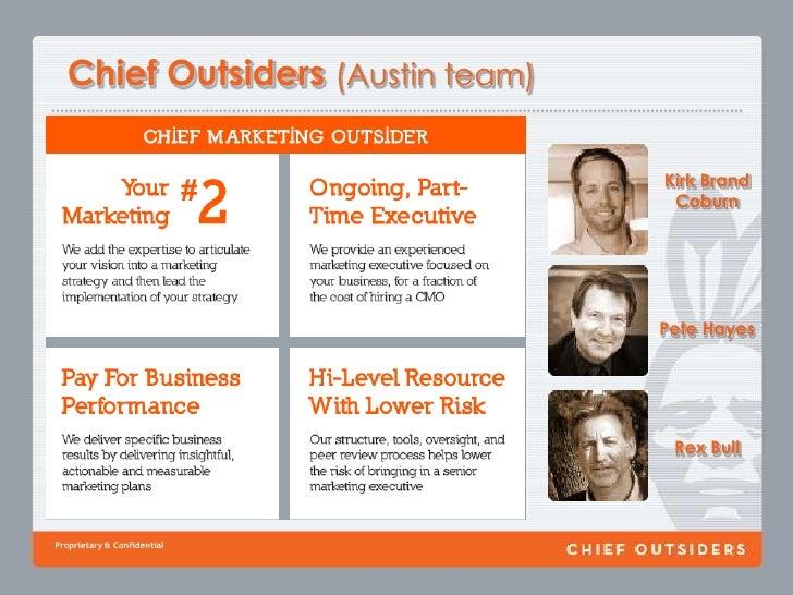 Chief Outsiders (Austin team)<br />Kirk Brand Coburn<br />Pete Hayes<br />Rex Bull<br />4M Scorecard<br />