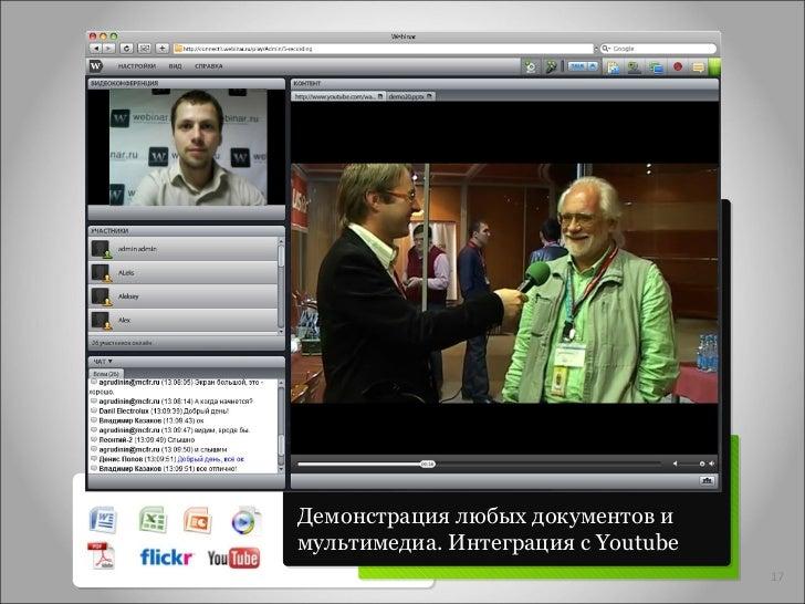 Демонстрация любых документов и мультимедиа. Интеграция с  Youtube