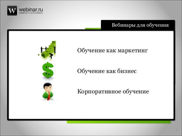 Вебинары для обучения Обучение как маркетинг Корпоративное обучение Обучение как бизнес