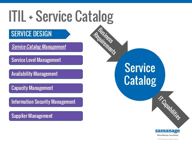 Let 39 s take it outside extending your it service catalog for Itil service catalogue template