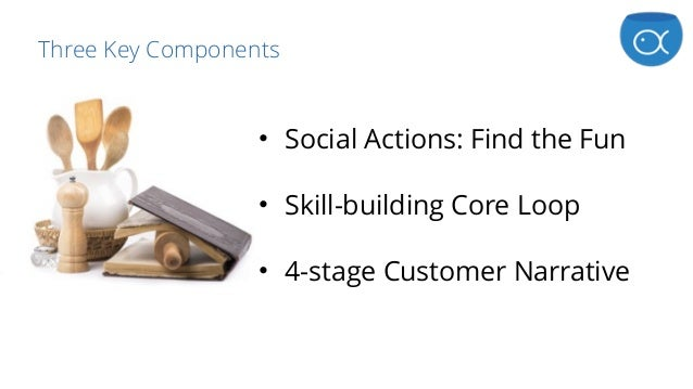 Three Key Components • Social Actions: Find the Fun • Skill-building Core Loop • 4-stage Customer Narrative