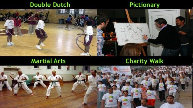Martial Arts Charity Walk Double Dutch Pictionary