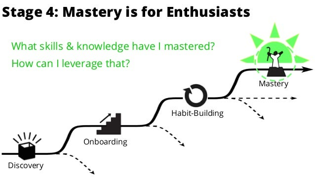 is for EnthusiastsStage 4: Mastery is for Enthusiasts Discovery Onboarding Habit-Building Mastery What skills & knowledge ...