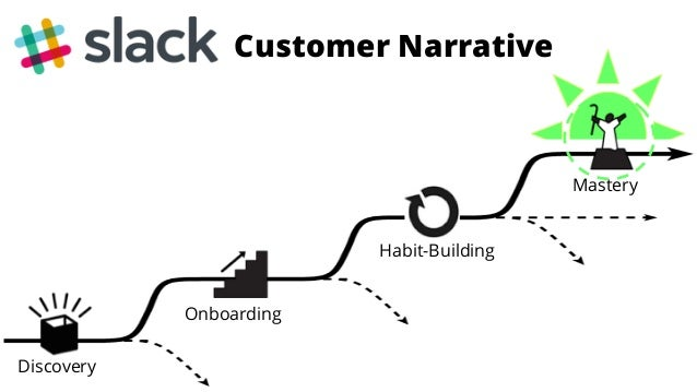 is for Enthusiasts Discovery Onboarding Habit-Building Mastery Customer Narrative