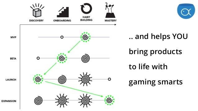 .. and helps YOU bring products to life with gaming smarts