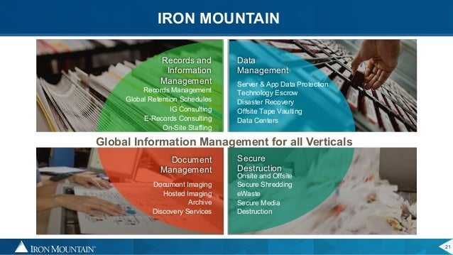 internet at iron mountain essay In this section you will find samples of essays belonging to various essay types and styles of formatting when you surf our website for recommendations that could help you write your own essay, you will find many helpful tips.