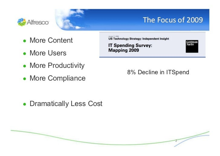 Total Cost Of Ownership For ECM - Compares Documentum
