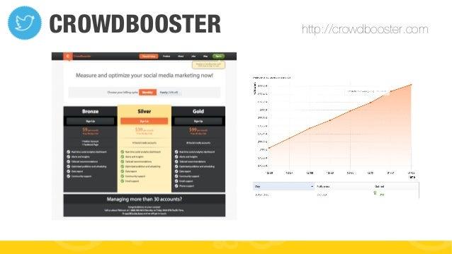 #FormaciónEBusiness CROWDBOOSTER http://crowdbooster.com