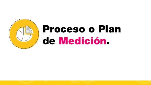 #FormaciónEBusiness Proceso o Plan de Medición.