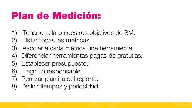 #FormaciónEBusiness Plan de Medición: 1) Tener en claro nuestros objetivos de SM. 2) Listar todas las métricas. 3) Asoc...
