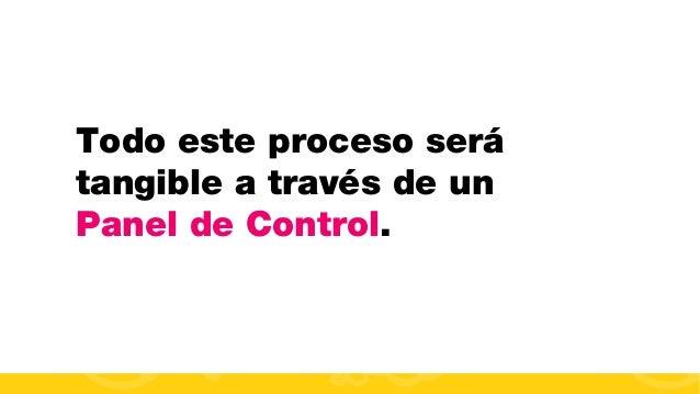 #FormaciónEBusiness Todo este proceso será tangible a través de un Panel de Control.