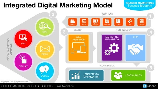 Search marketing success blueprint webcast blueprint aismediaedu 12 malvernweather Image collections