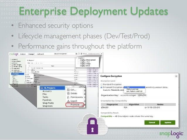Enterprise Deployment Updates  • Enhanced security options  • Lifecycle management phases (Dev/Test/Prod)  • Performance g...