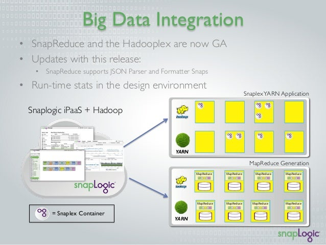 Big Data Integration  • SnapReduce and the Hadooplex are now GA  • Updates with this release:  • SnapReduce supports JSON ...