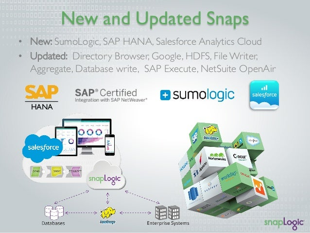 New and Updated Snaps  • New: SumoLogic, SAP HANA, Salesforce Analytics Cloud  • Updated: Directory Browser, Google, HDFS,...