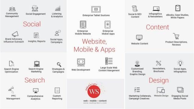 Social Media for Government Enterprises Slide 3