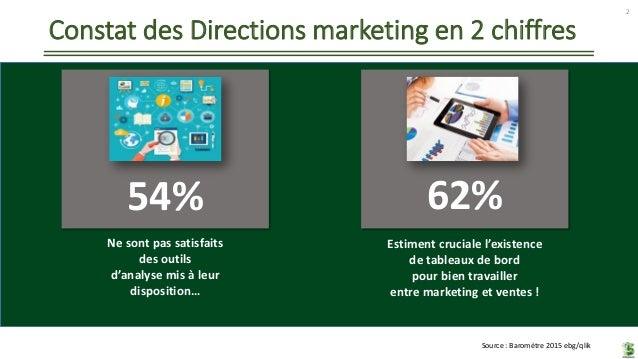 Pilotez vos parcours client en réconciliant vos données marketing Slide 2