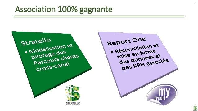 Pilotez vos parcours client en réconciliant vos données marketing Slide 3
