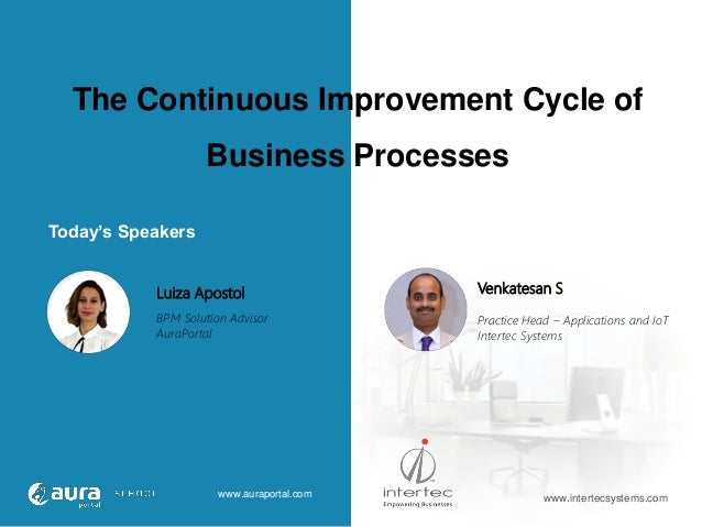 www.auraportal.com Today's Speakers The Continuous Improvement Cycle of Business Processes Luiza Apostol BPM Solution Advi...