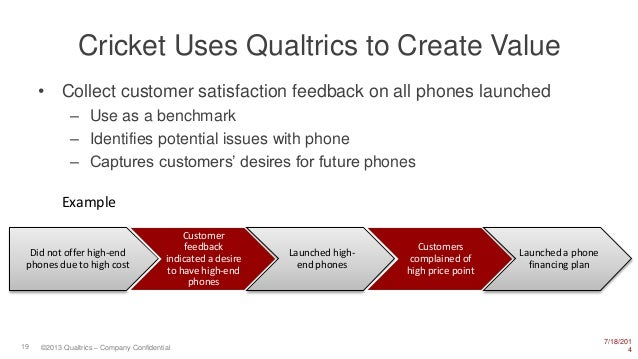 7/18/201 419 ©2013 Qualtrics – Company Confidential Cricket Uses Qualtrics to Create Value • Collect customer satisfaction...