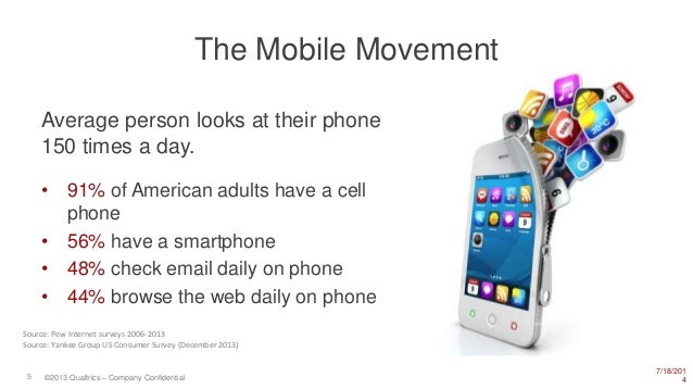 7/18/201 45 ©2013 Qualtrics – Company Confidential The Mobile Movement Average person looks at their phone 150 times a day...