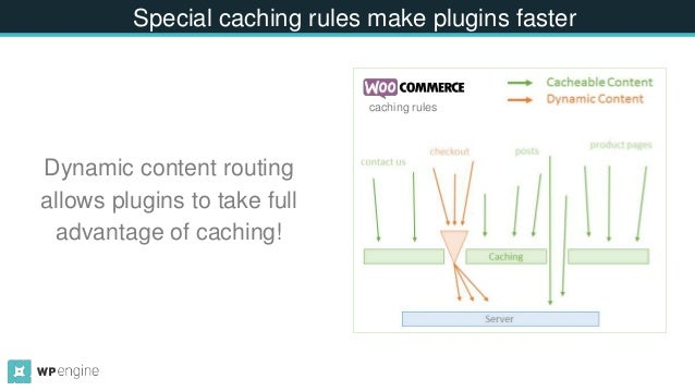 Caching is about protecting server resources