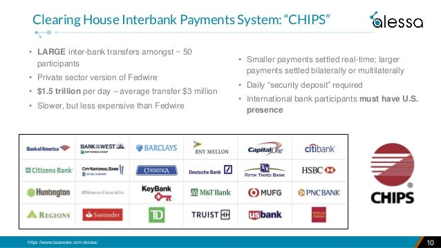 https://www.caseware.com/alessa/ • LARGE inter-bank transfers amongst ~ 50 participants • Private sector version of Fedwir...